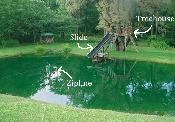 Zip Line Feature On A Treehouse What